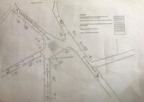 Δύο σημαντικά έργα προς υλοποίηση στο Δήμο Ρήγα Φεραίου